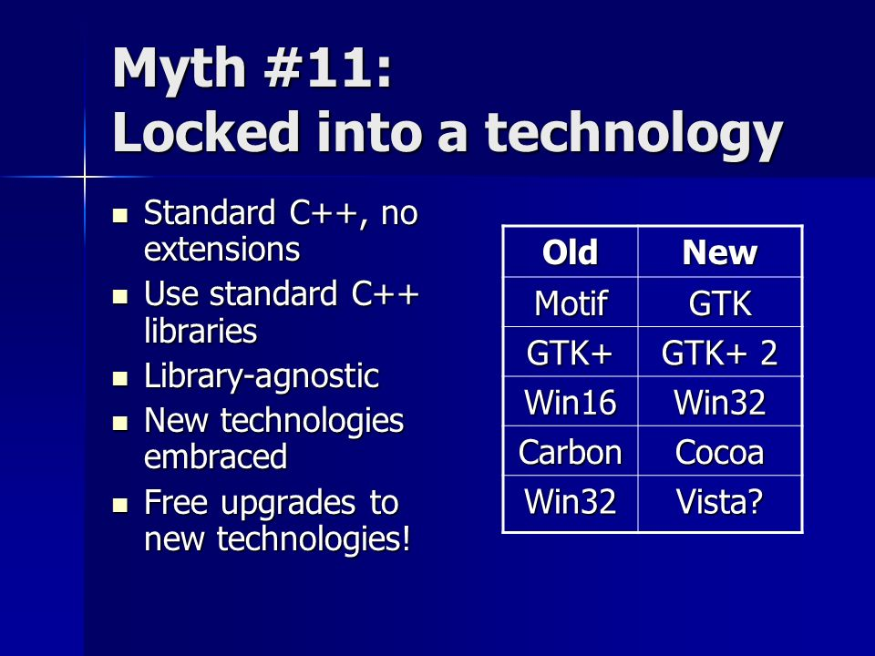 Myth #11: Locked into a technology