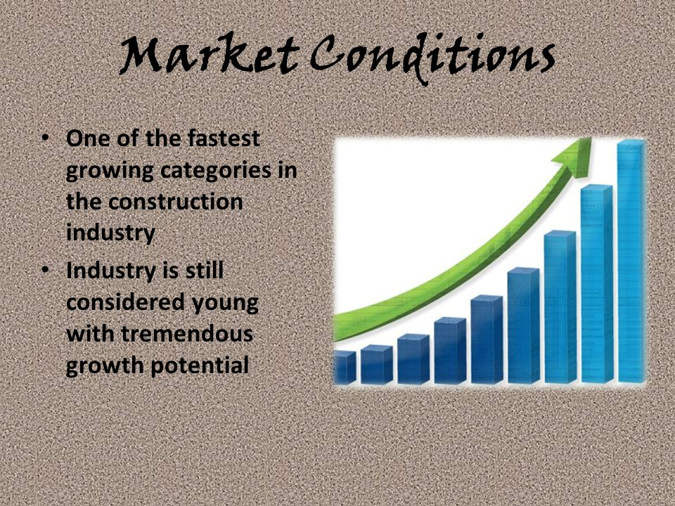 Market Conditions One of the fastest growing categories in the construction industry.