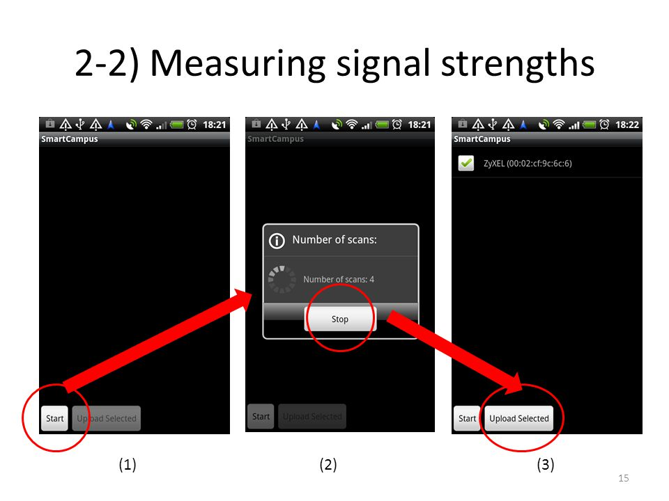 2-2) Measuring signal strengths