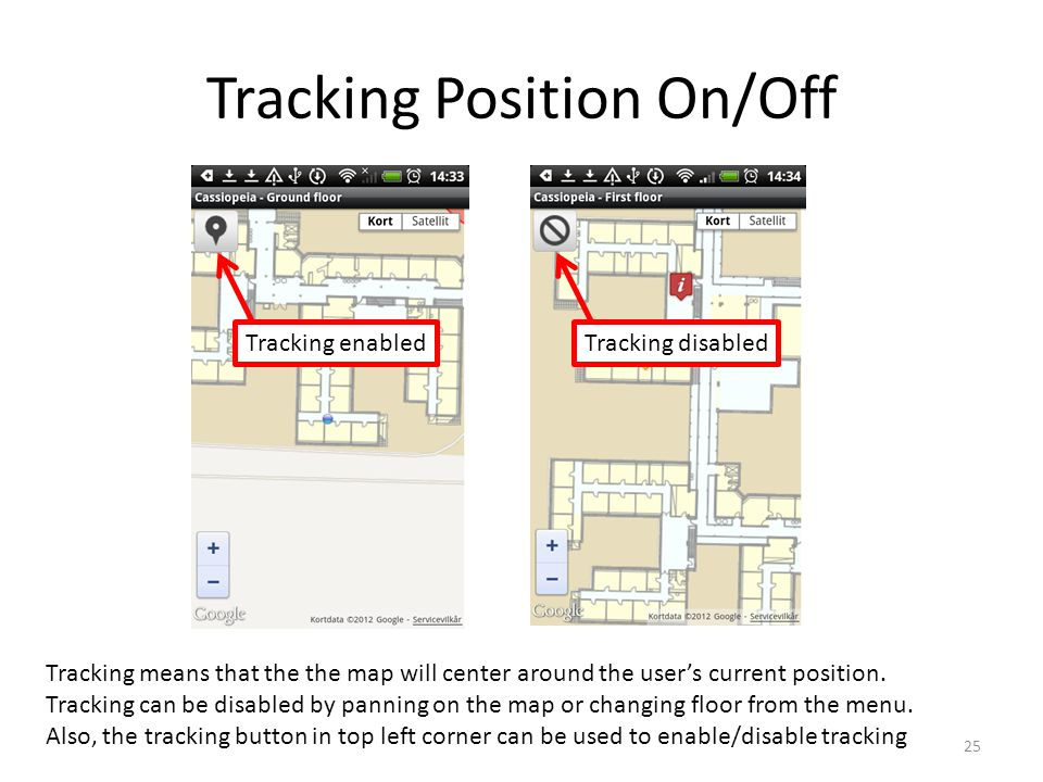 Tracking Position On/Off