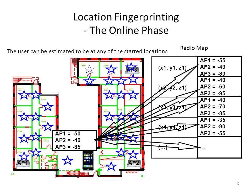 Location Fingerprinting - The Online Phase