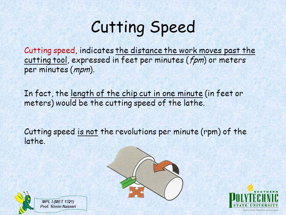 Cutting Speed