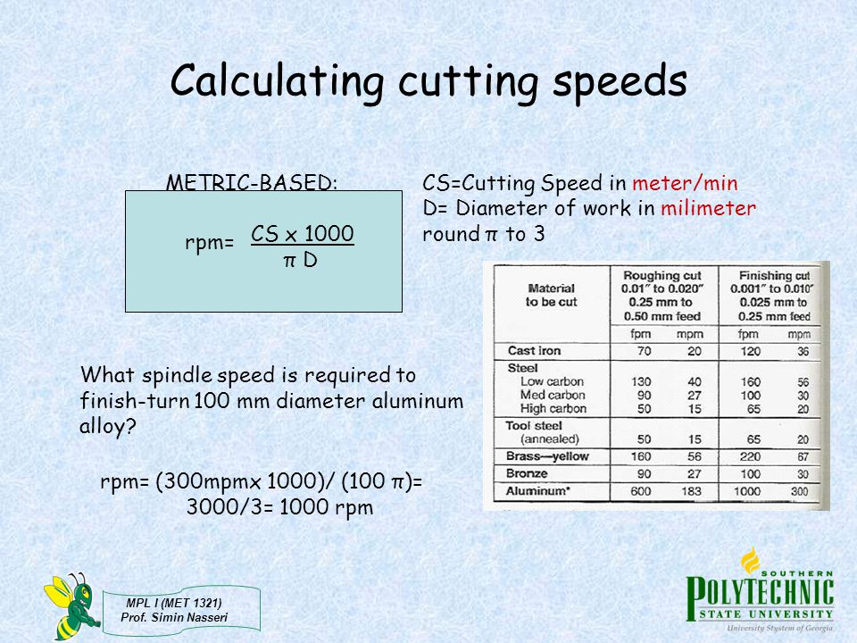 Calculating cutting speeds