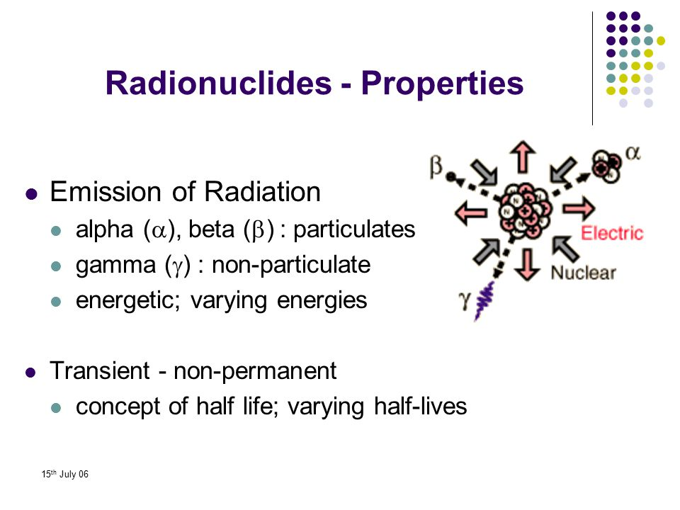 Radionuclides - Properties