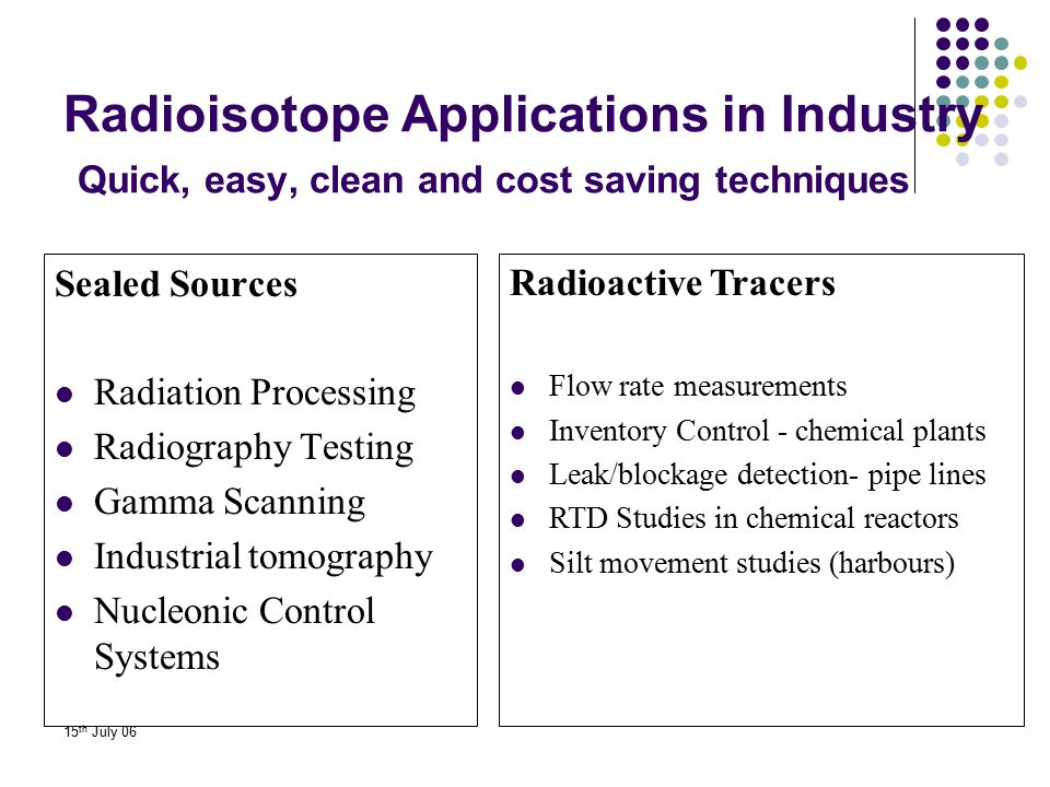 Radioisotope Applications in Industry Quick, easy, clean and cost saving techniques