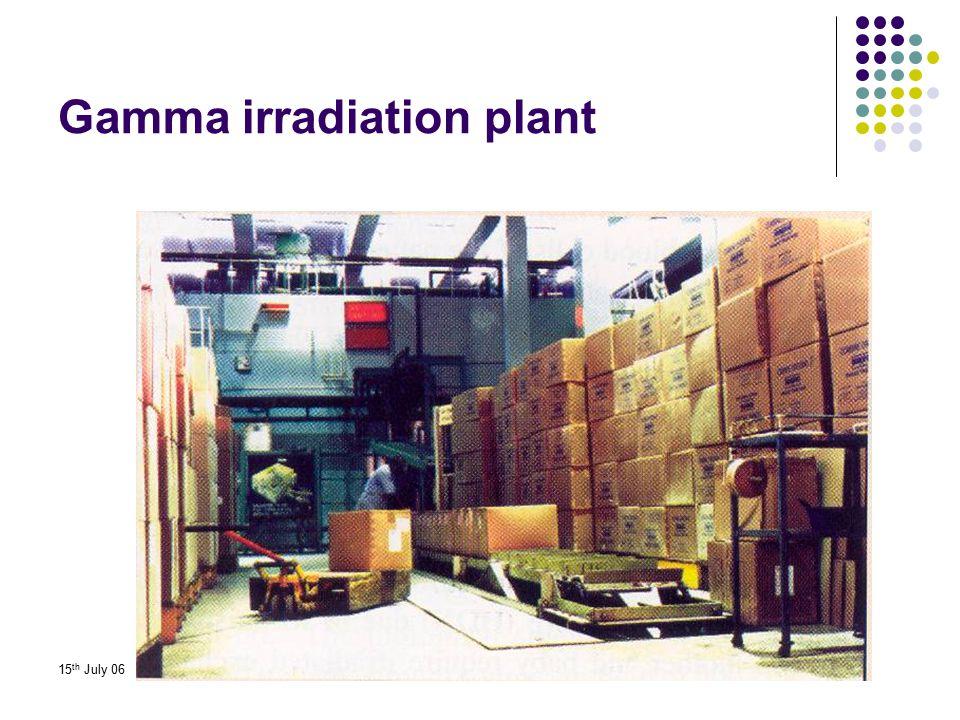Gamma irradiation plant