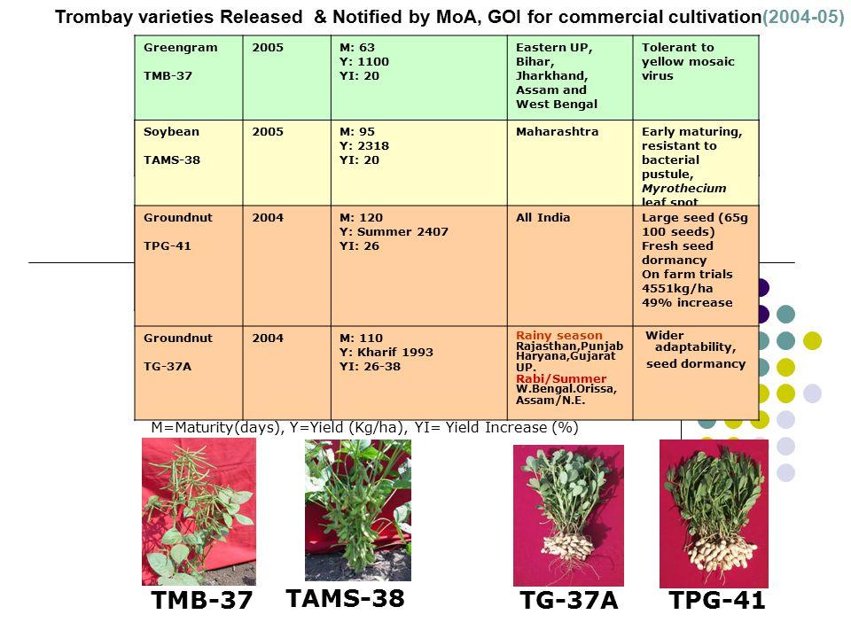 adaptability, seed dormancy