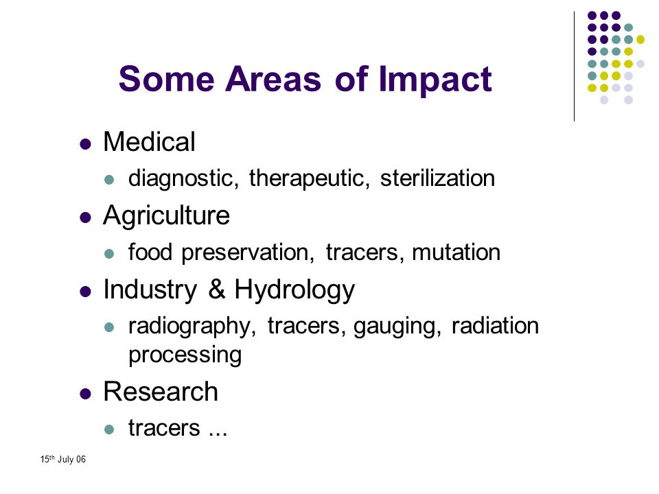 Some Areas of Impact Medical Agriculture Industry & Hydrology Research
