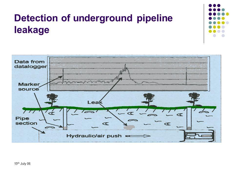 Detection of underground pipeline leakage