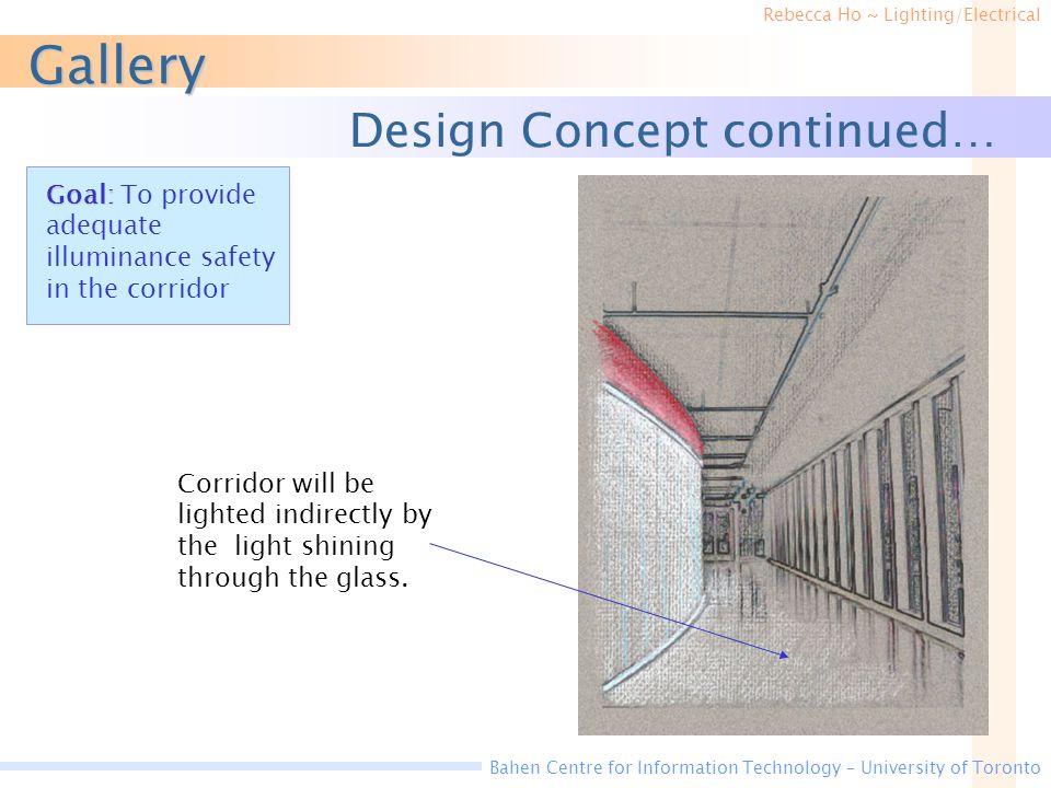 Gallery Design Concept continued…