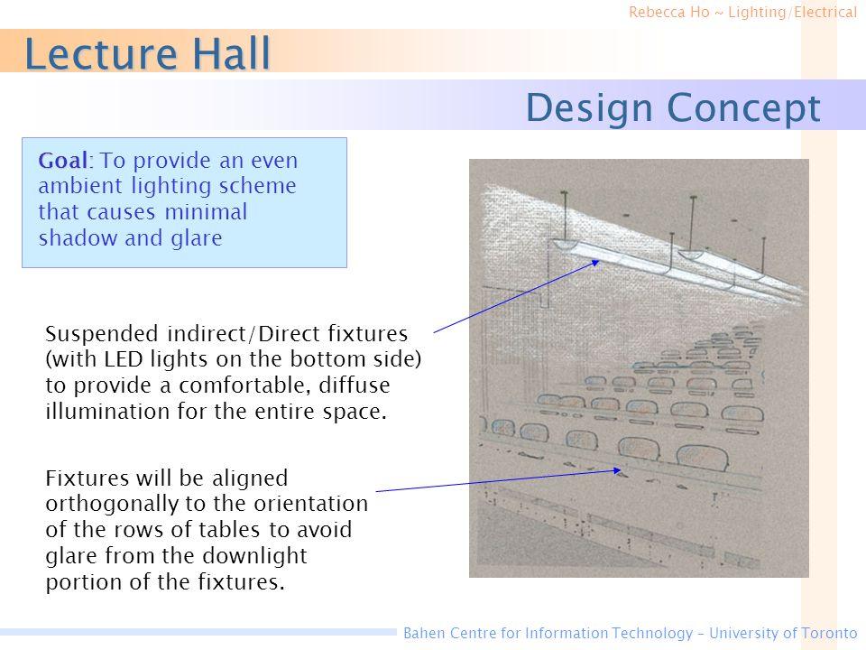 Lecture Hall Design Concept