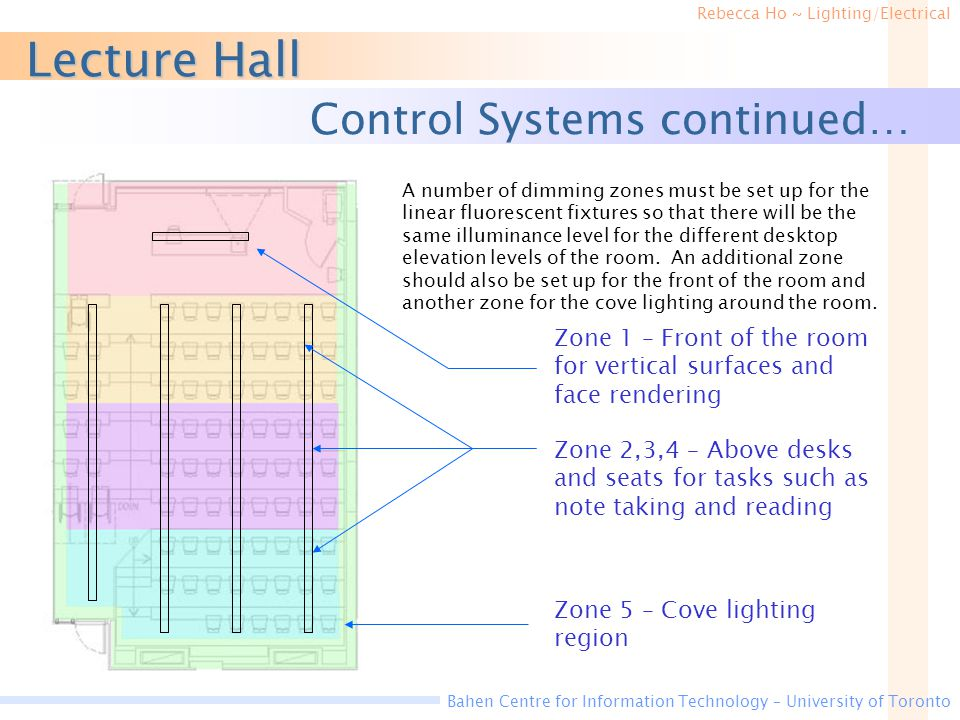 Lecture Hall Control Systems continued…