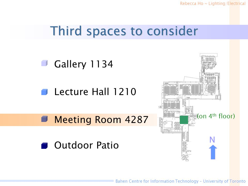 Third spaces to consider