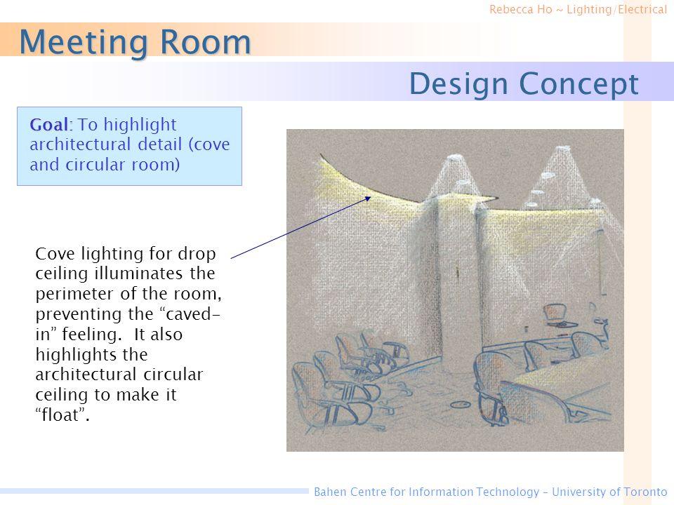 Meeting Room Design Concept