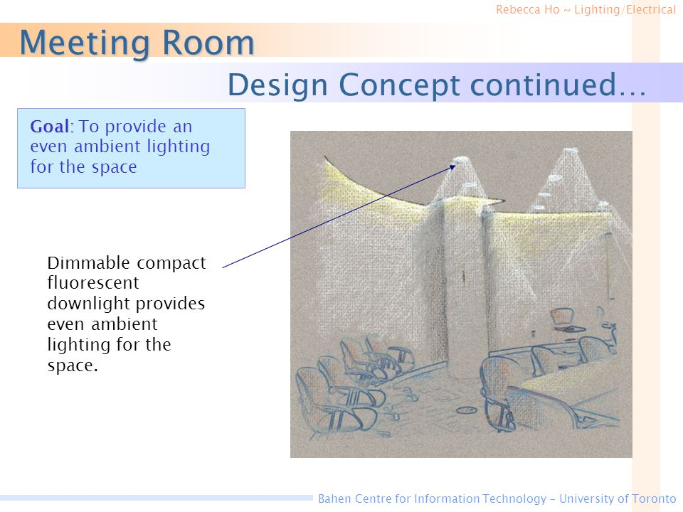 Meeting Room Design Concept continued…