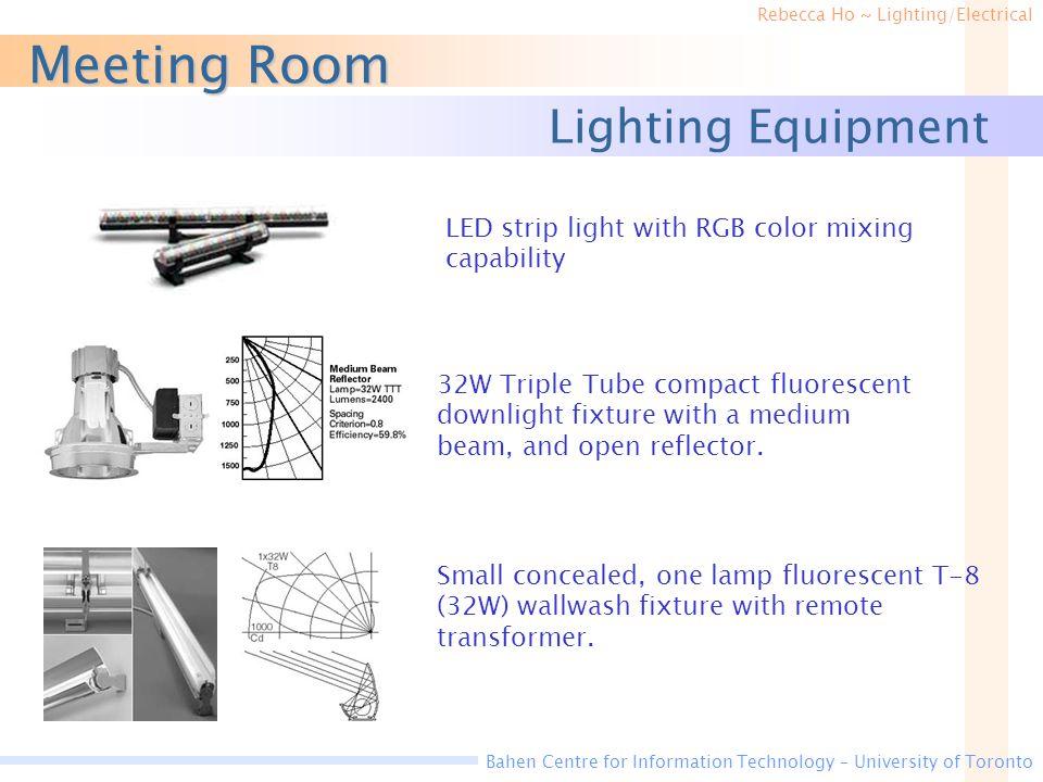 Meeting Room Lighting Equipment