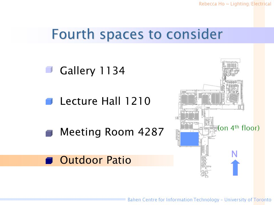Fourth spaces to consider