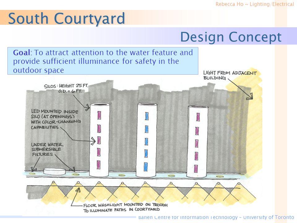 South Courtyard Design Concept