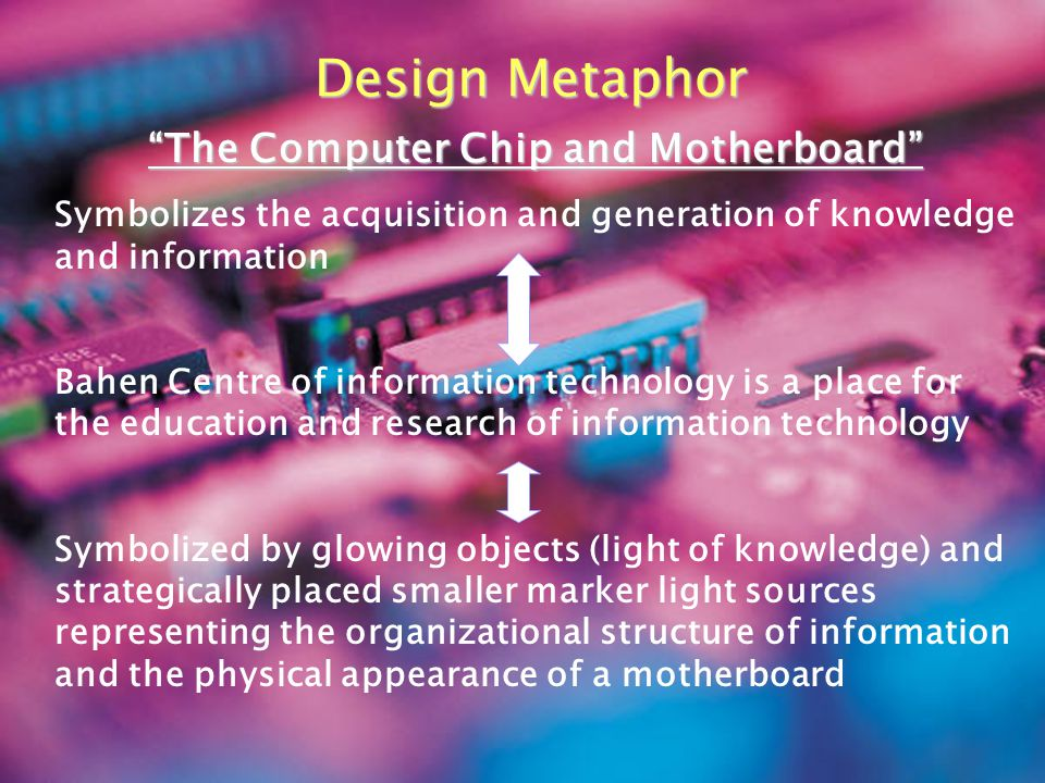 The Computer Chip and Motherboard