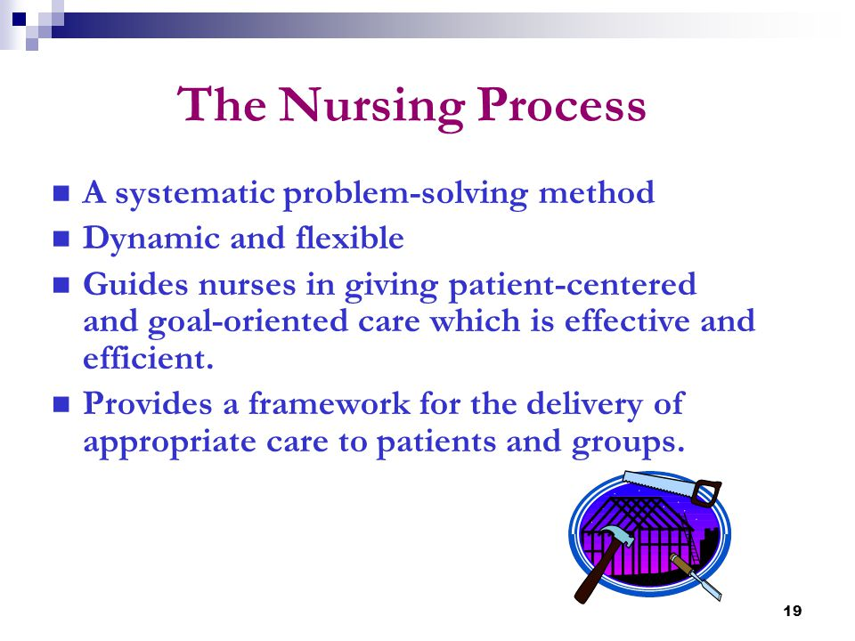 The Nursing Process A systematic problem-solving method