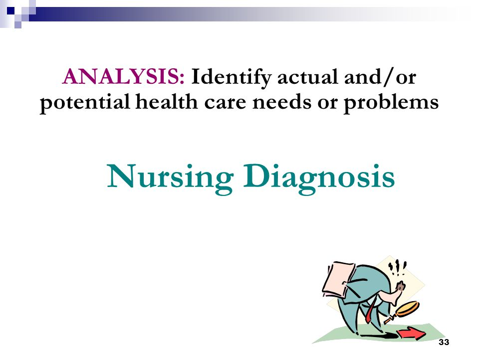 ANALYSIS: Identify actual and/or potential health care needs or problems