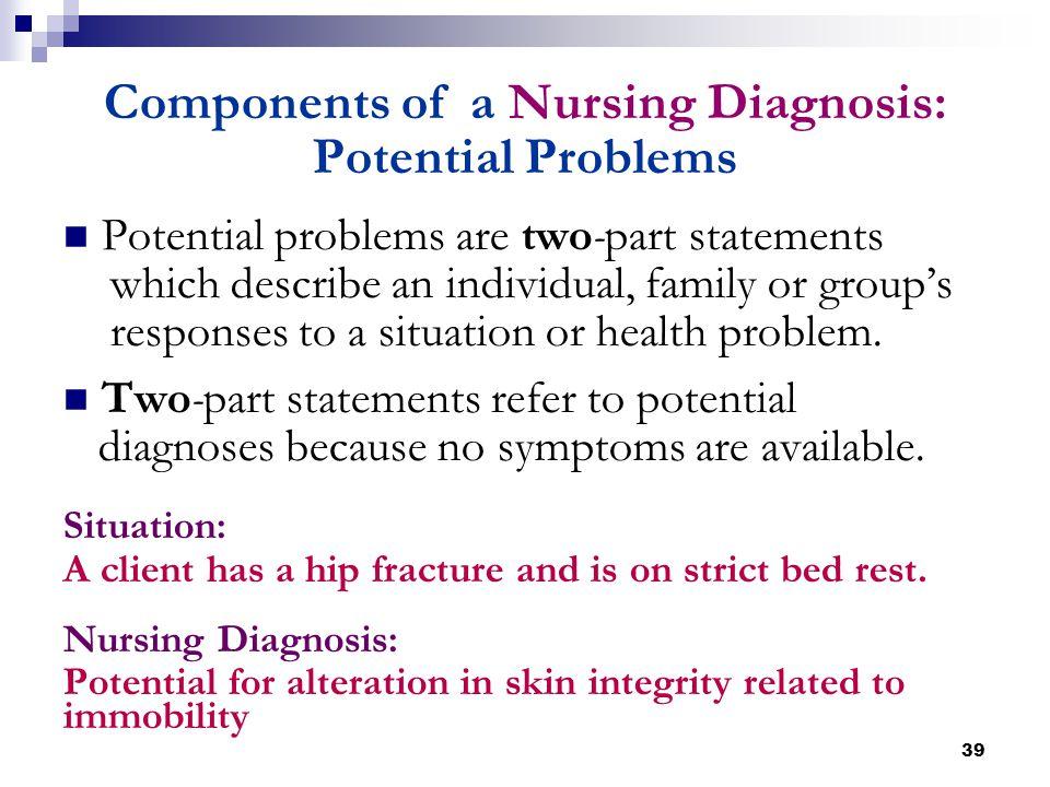 Components of a Nursing Diagnosis: Potential Problems