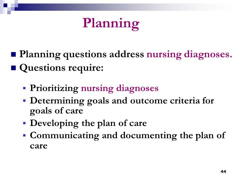 Planning Planning questions address nursing diagnoses.