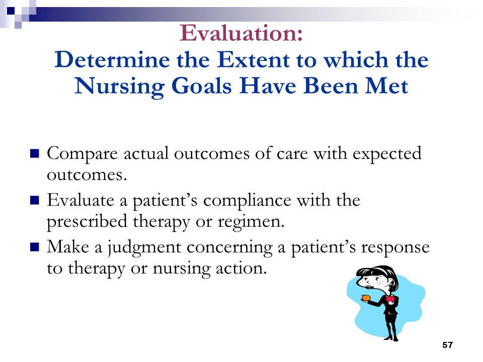 Evaluation: Determine the Extent to which the Nursing Goals Have Been Met