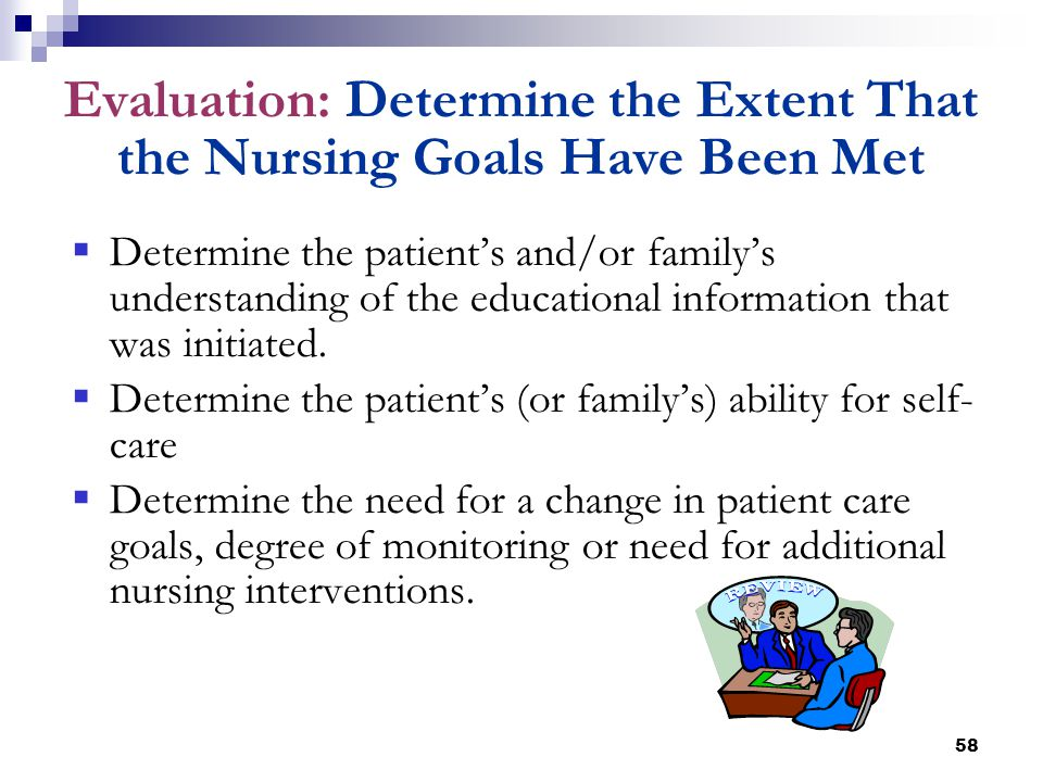 Evaluation: Determine the Extent That the Nursing Goals Have Been Met