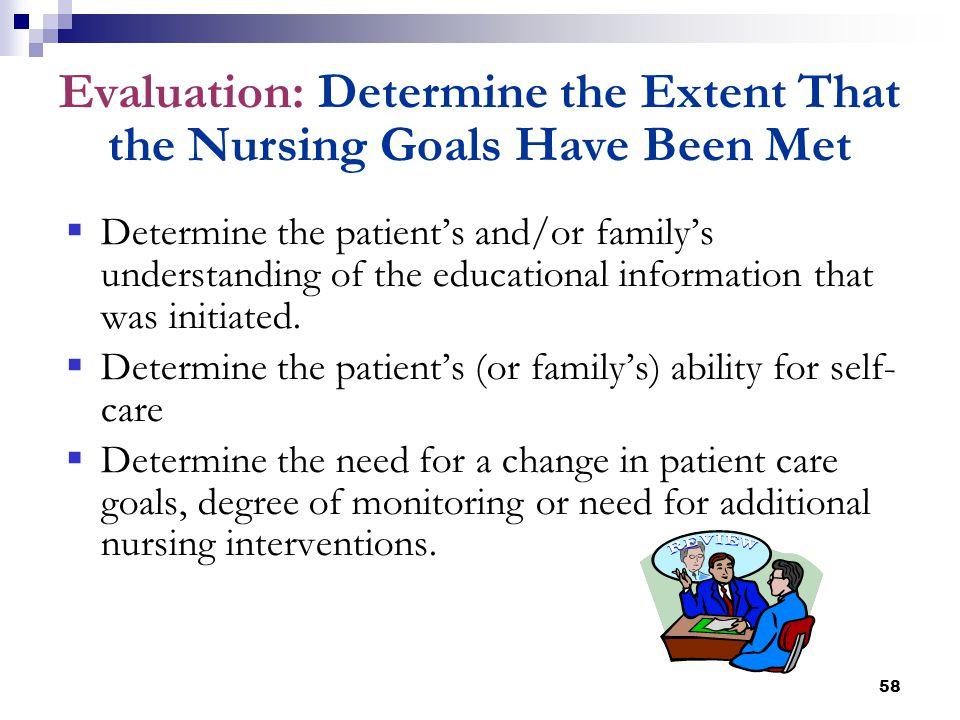 Evaluation: Determine the Extent That the Nursing Goals Have Been Met