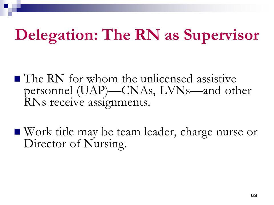 Delegation: The RN as Supervisor