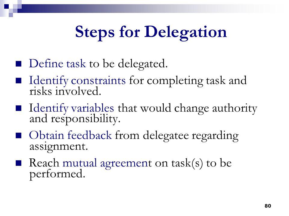 Steps for Delegation Define task to be delegated.