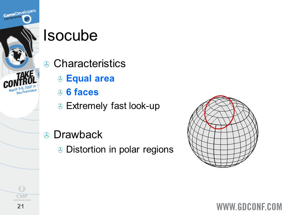 Isocube Characteristics Drawback Equal area 6 faces