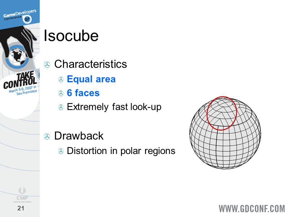 Isocube Characteristics Drawback Equal area 6 faces