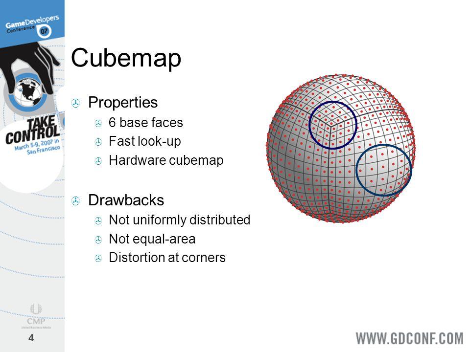 Cubemap Properties Drawbacks 6 base faces Fast look-up