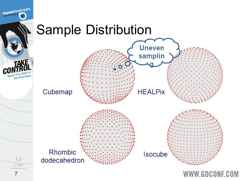 Sample Distribution Uneven sampling Cubemap HEALPix Rhombic