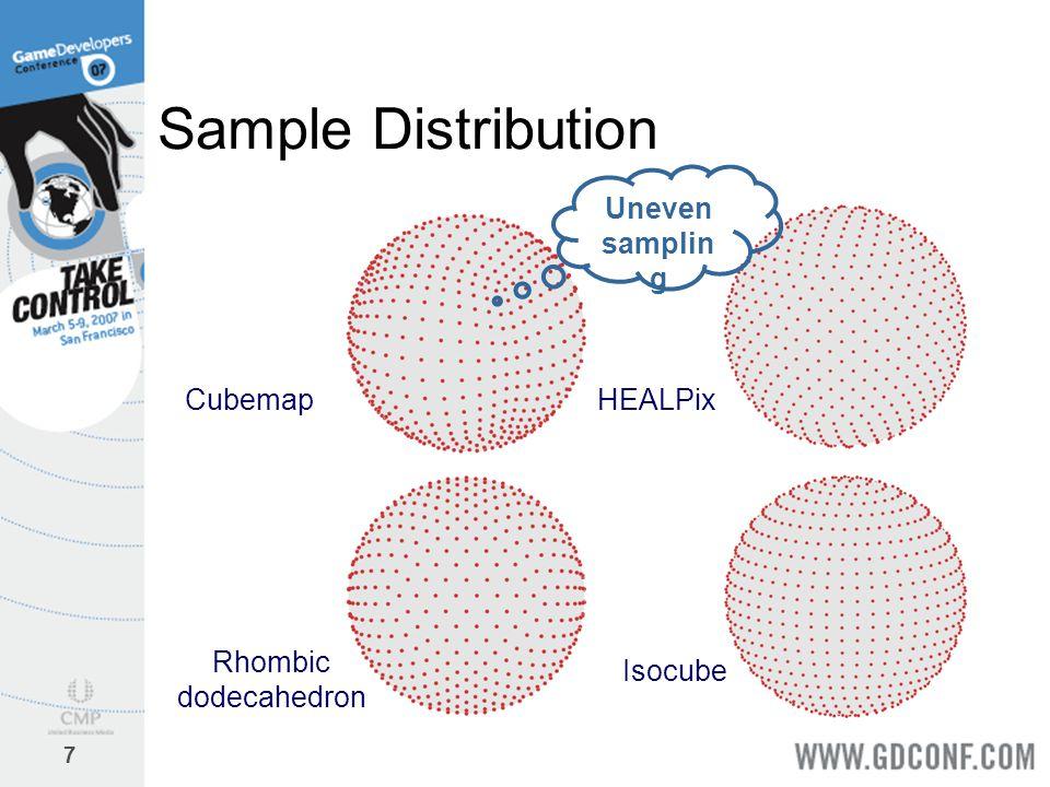 Sample Distribution Uneven sampling Cubemap HEALPix Rhombic