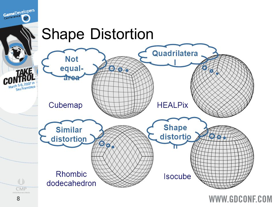 Shape Distortion Quadrilateral Not equal-area Cubemap HEALPix Shape