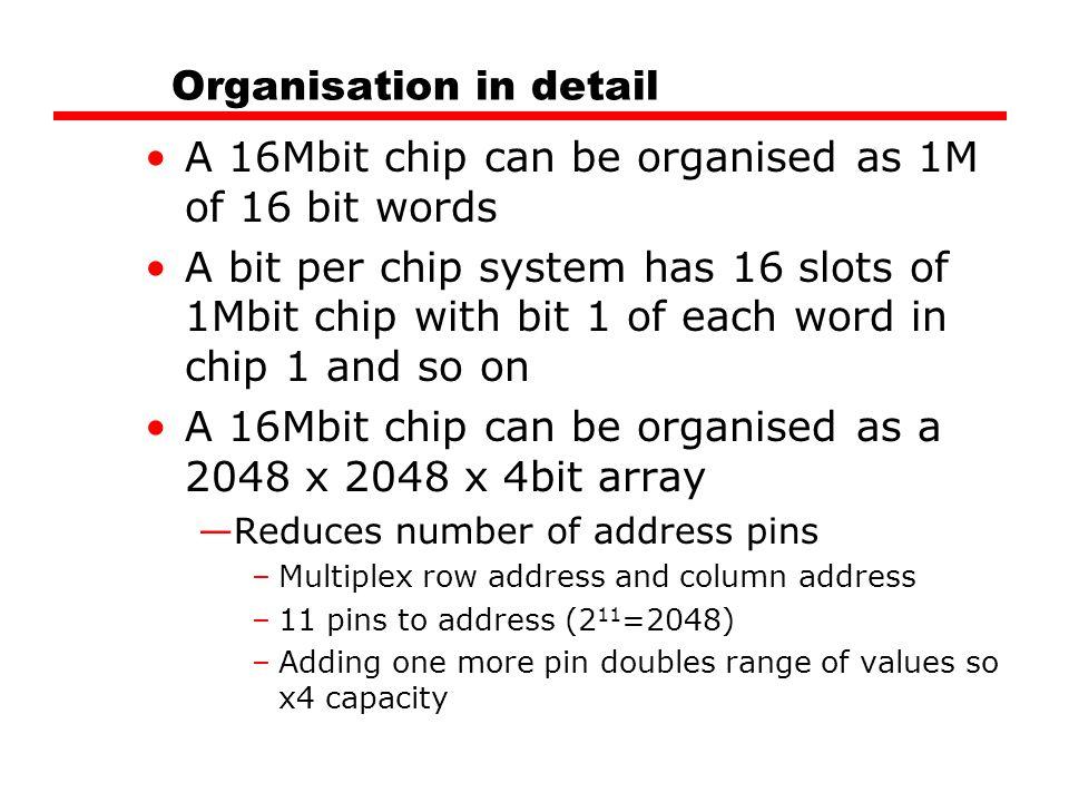 Organisation in detail