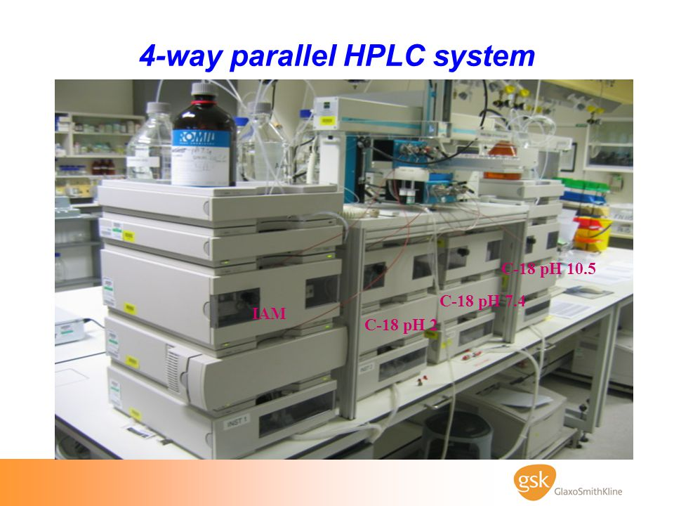 4-way parallel HPLC system