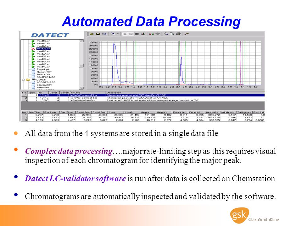 Automated Data Processing