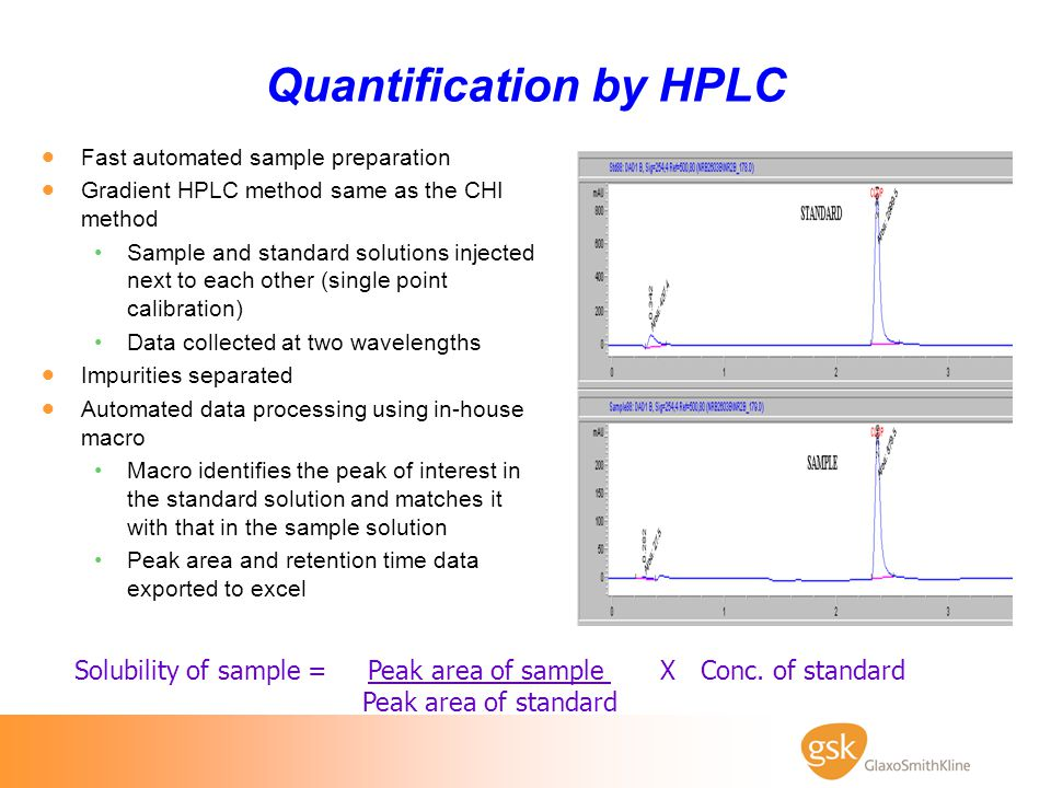 Quantification by HPLC