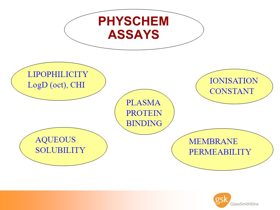 PHYSCHEM ASSAYS LIPOPHILICITY LogD (oct), CHI IONISATION CONSTANT