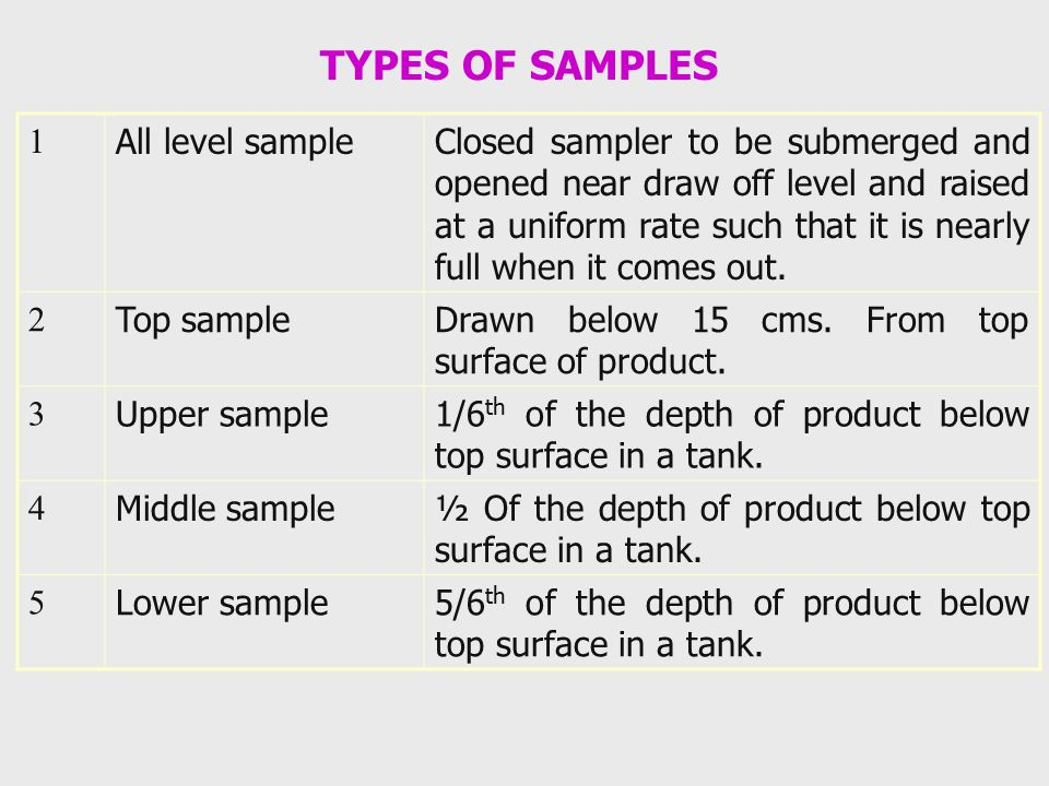 TYPES OF SAMPLES 1 All level sample