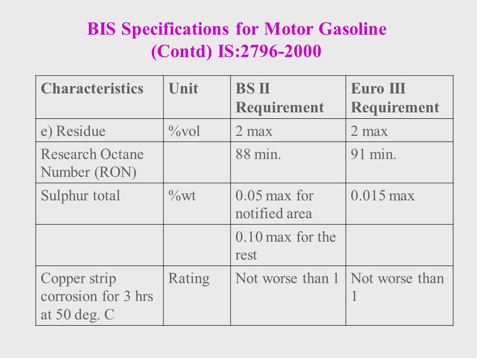 BIS Specifications for Motor Gasoline (Contd) IS:2796-2000