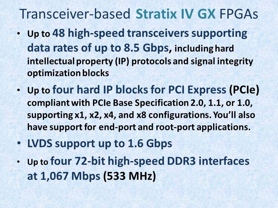 Transceiver-based Stratix IV GX FPGAs