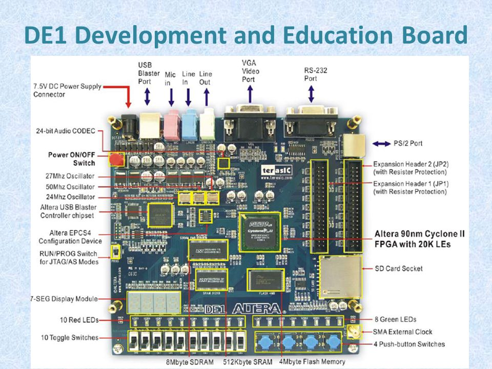 DE1 Development and Education Board