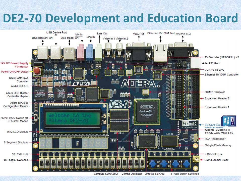 DE2-70 Development and Education Board