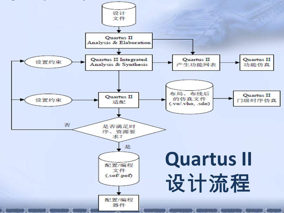 Quartus II 设计流程