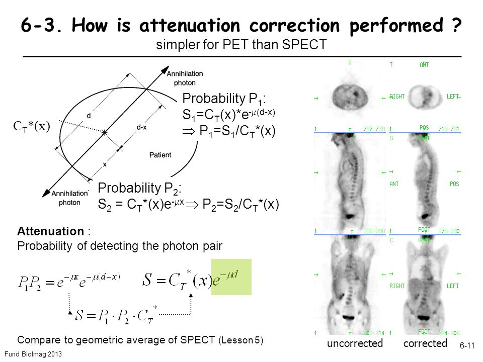 6-3. How is attenuation correction performed
